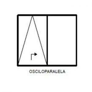 osciloparalela